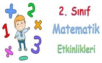 2. Sınıf Geometrik Şekillerin Yüz, Köşe ve Ayrıtları Konu Anlatımı